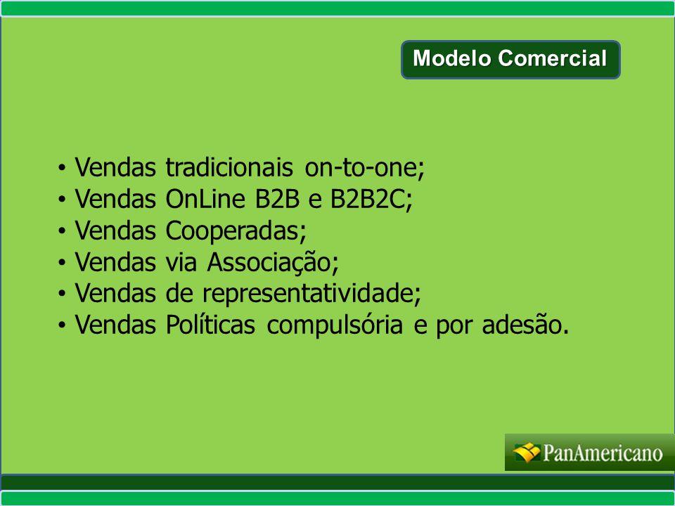 Vendas tradicionais on-to-one; Vendas OnLine B2B e B2B2C; Vendas Cooperadas; Vendas via Associação; Vendas de representatividade; Vendas Políticas com