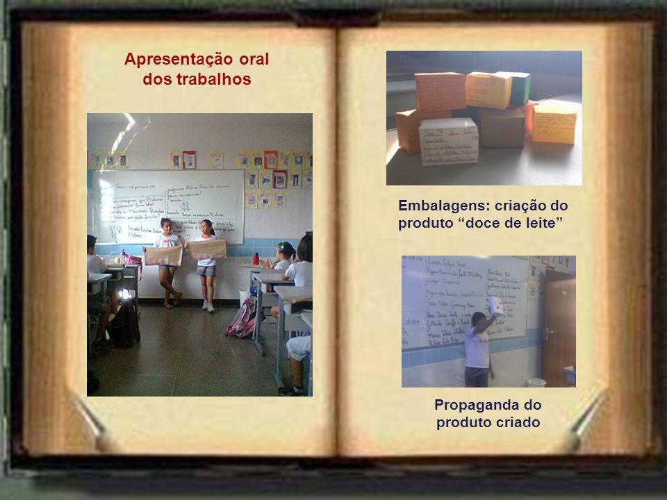Apresentação oral dos trabalhos Atividades após a visita