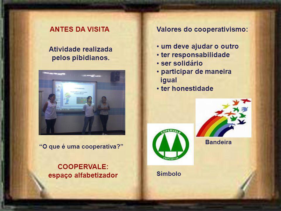 COOPERVALE: espaço alfabetizador O que é uma cooperativa.