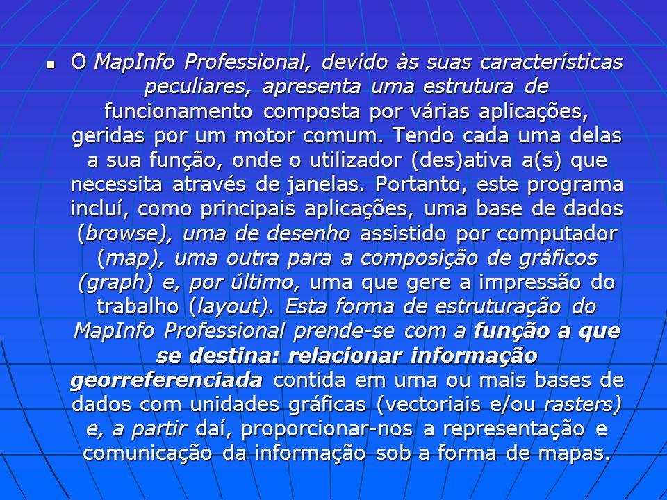 O MapInfo Professional, devido às suas características peculiares, apresenta uma estrutura de funcionamento composta por várias aplicações, geridas po