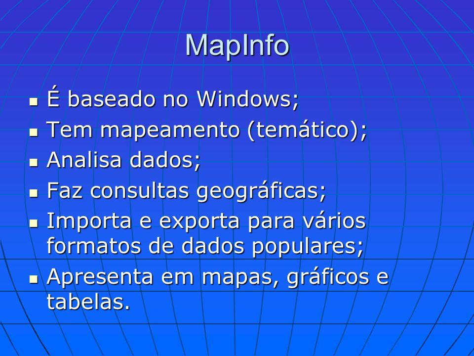 MapInfo É baseado no Windows; É baseado no Windows; Tem mapeamento (temático); Tem mapeamento (temático); Analisa dados; Analisa dados; Faz consultas