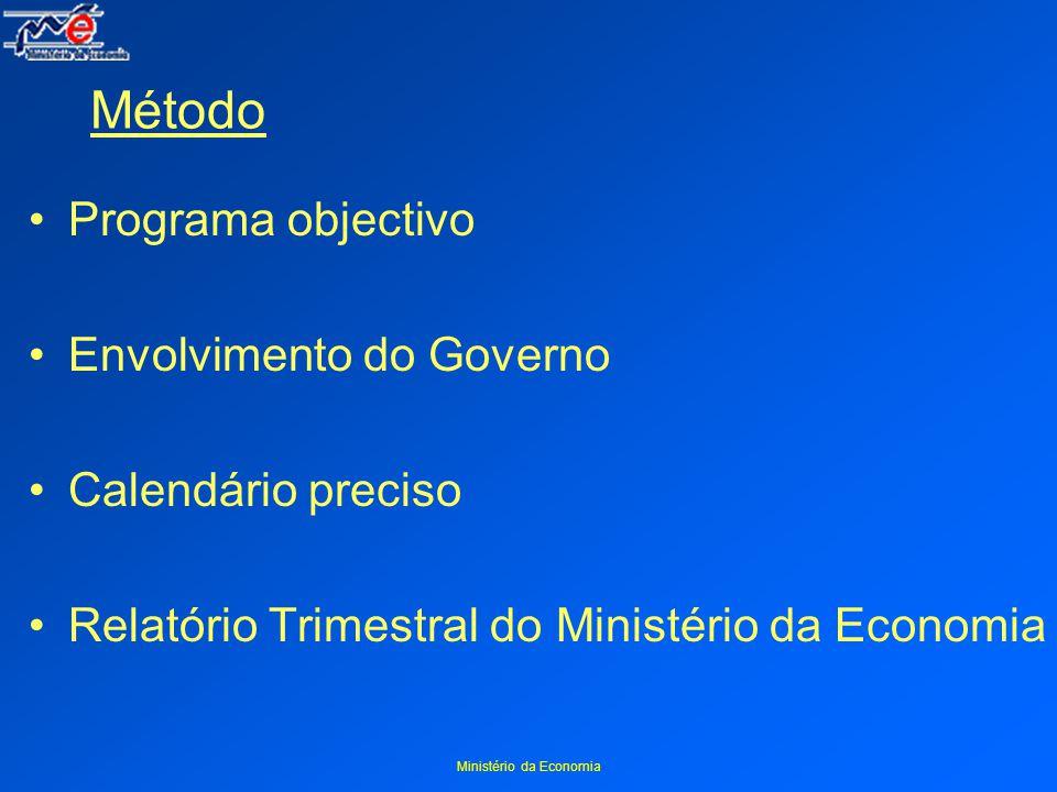 Ministério da Economia Método Programa objectivo Envolvimento do Governo Calendário preciso Relatório Trimestral do Ministério da Economia