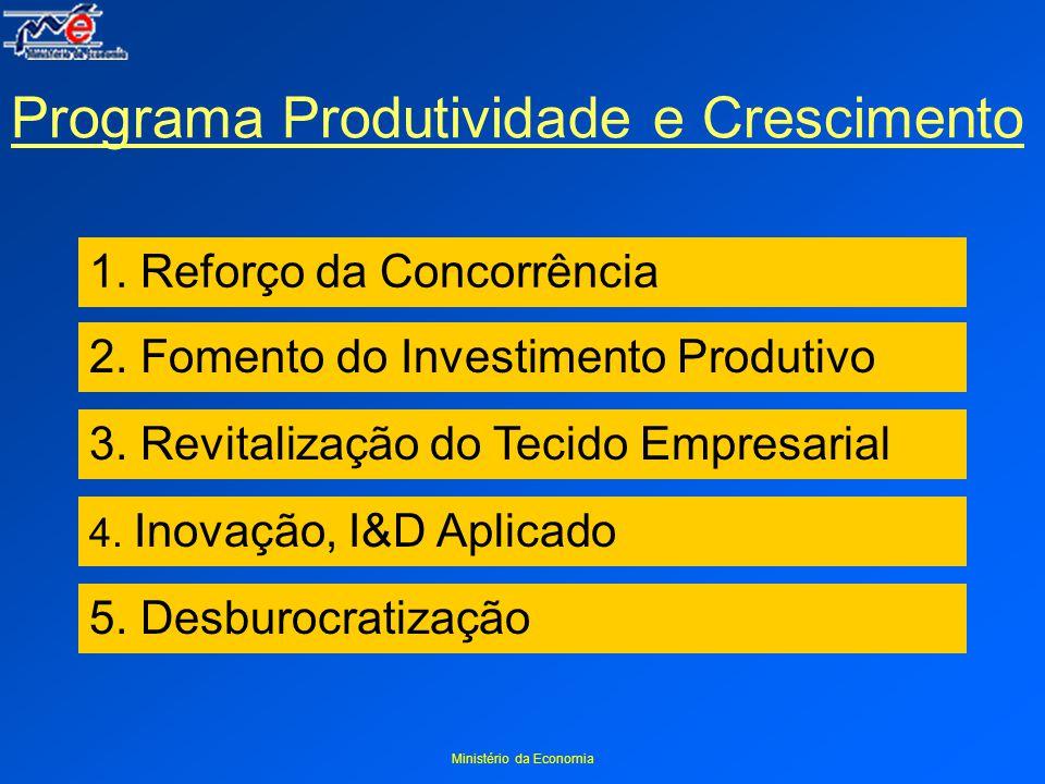 Ministério da Economia Programa Produtividade e Crescimento 1.