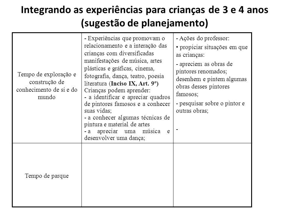 Integrando as experiências para crianças de 3 e 4 anos (sugestão de planejamento) Tempo de exploração e construção de conhecimento de si e do mundo -