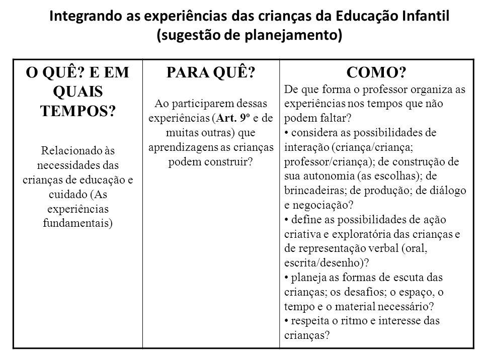 Integrando as experiências das crianças da Educação Infantil (sugestão de planejamento) O QUÊ? E EM QUAIS TEMPOS? Relacionado às necessidades das cria