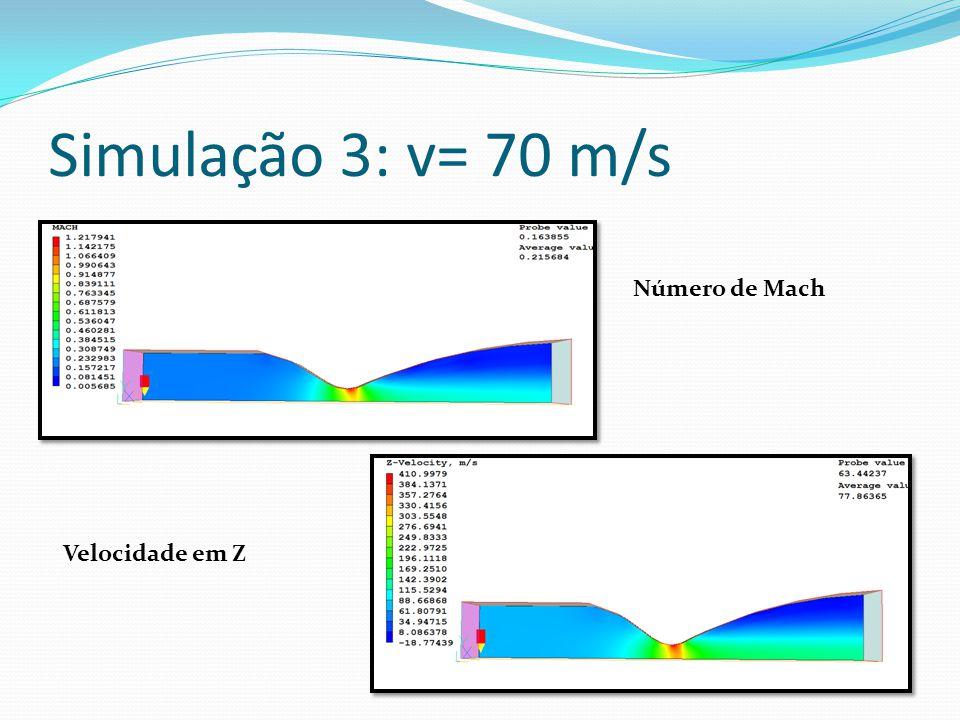 Simulação 3: v= 70 m/s Número de Mach Velocidade em Z