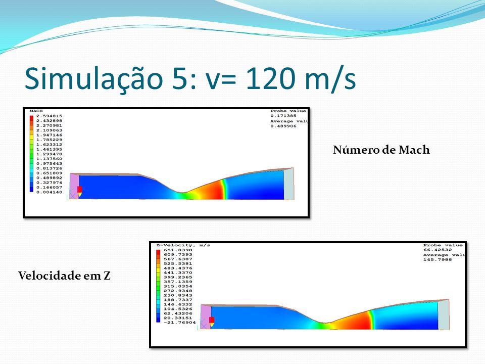Simulação 5: v= 120 m/s Número de Mach Velocidade em Z