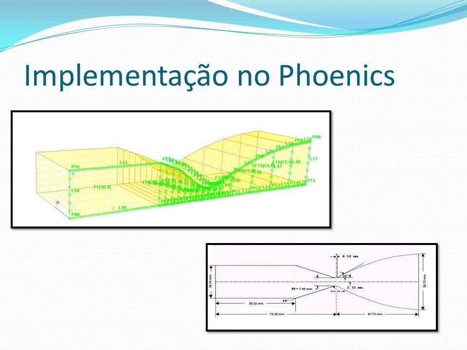 Condições de Contorno Inlet: Velocidades variando Modelo de turbulência: LVEL Propriedades: (2) Ar usando lei dos gases ideais Outlet: Pressão: 1.013 E+05 Pa Plate: Adiabático V=0