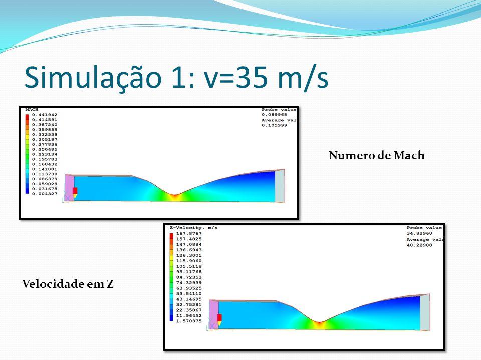 Simulação 1: v=35 m/s Numero de Mach Velocidade em Z
