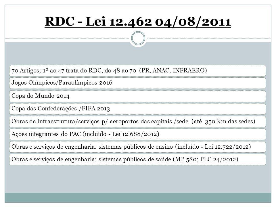 RDC - Lei 12.462 04/08/2011 70 Artigos; 1º ao 47 trata do RDC, do 48 ao 70 (PR, ANAC, INFRAERO)Jogos Olímpicos/Paraolímpicos 2016Copa do Mundo 2014Cop