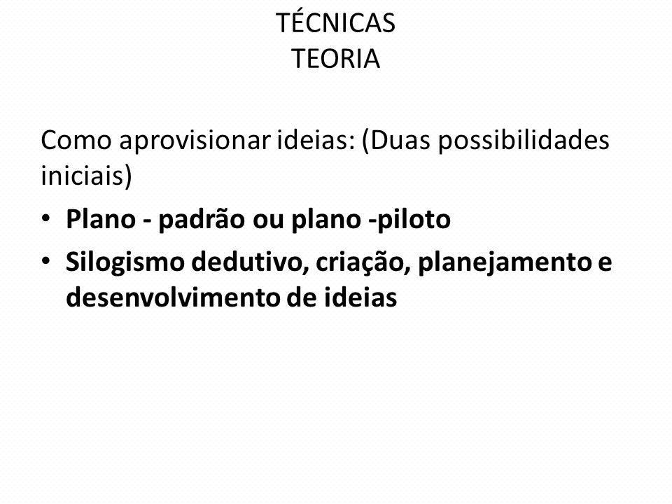 TÉCNICAS TEORIA Como aprovisionar ideias: (Duas possibilidades iniciais) Plano - padrão ou plano -piloto Silogismo dedutivo, criação, planejamento e desenvolvimento de ideias