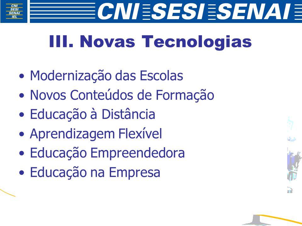 III. Novas Tecnologias Modernização das Escolas Novos Conteúdos de Formação Educação à Distância Aprendizagem Flexível Educação Empreendedora Educação