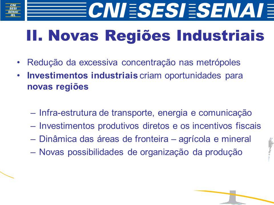II. Novas Regiões Industriais Redução da excessiva concentração nas metrópoles Investimentos industriais criam oportunidades para novas regiões –Infra