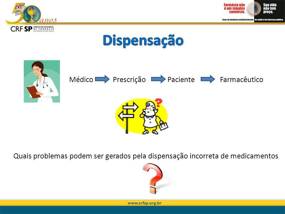 Médico Prescrição Paciente Farmacêutico Quais problemas podem ser gerados pela dispensação incorreta de medicamentos