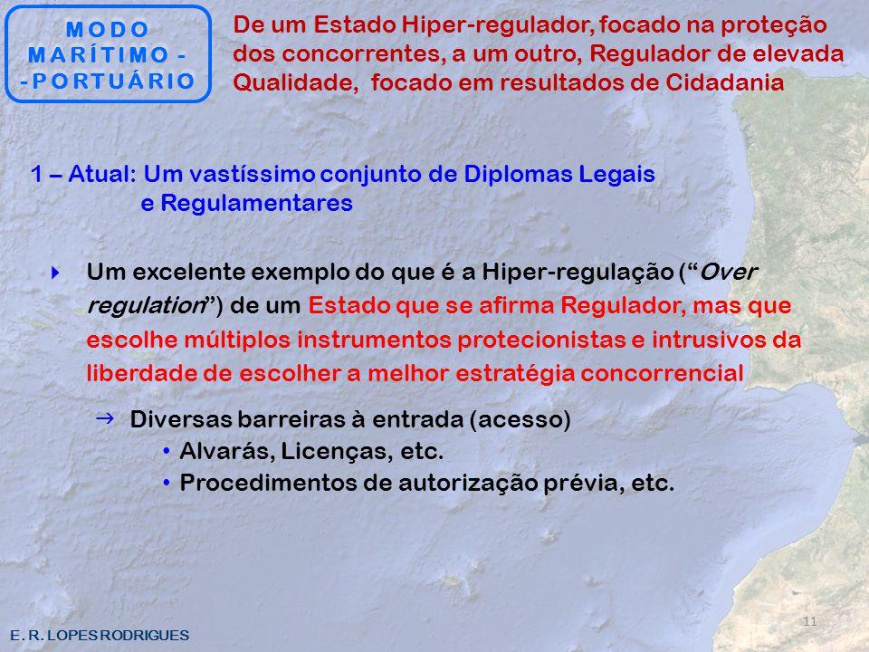 E. R. LOPES RODRIGUES De um Estado Hiper-regulador, focado na proteção dos concorrentes, a um outro, Regulador de elevada Qualidade, focado em resulta