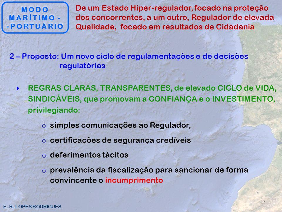 E. R. LOPES RODRIGUES 2 – Proposto: Um novo ciclo de regulamentações e de decisões regulatórias REGRAS CLARAS, TRANSPARENTES, de elevado CICLO de VIDA