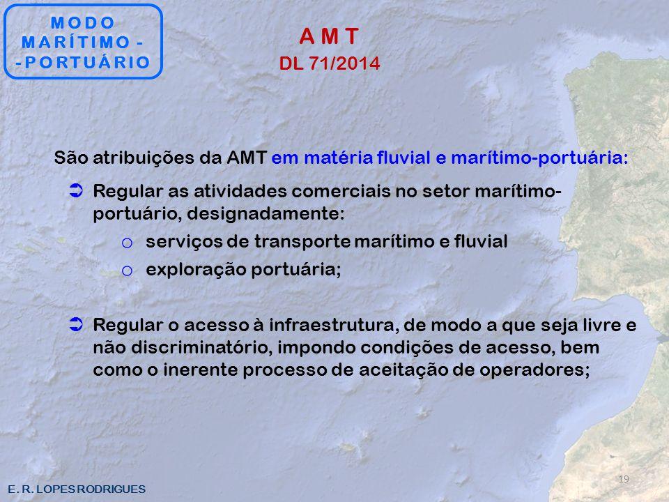 E. R. LOPES RODRIGUES São atribuições da AMT em matéria fluvial e marítimo-portuária: Regular as atividades comerciais no setor marítimo- portuário, d