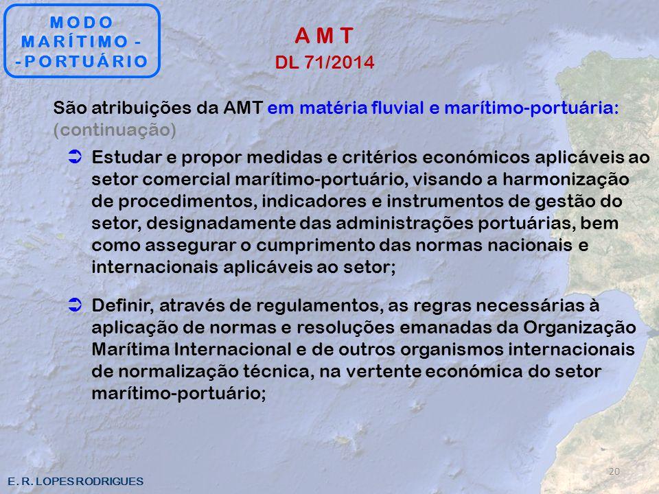 E. R. LOPES RODRIGUES São atribuições da AMT em matéria fluvial e marítimo-portuária: (continuação) Estudar e propor medidas e critérios económicos ap