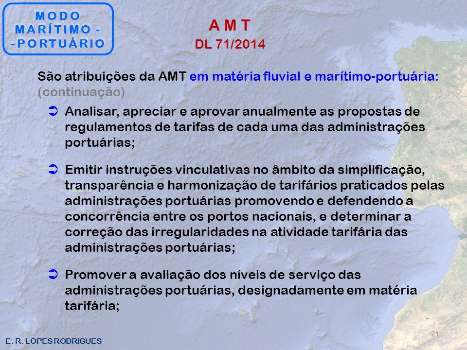 E. R. LOPES RODRIGUES São atribuições da AMT em matéria fluvial e marítimo-portuária: (continuação) Analisar, apreciar e aprovar anualmente as propost