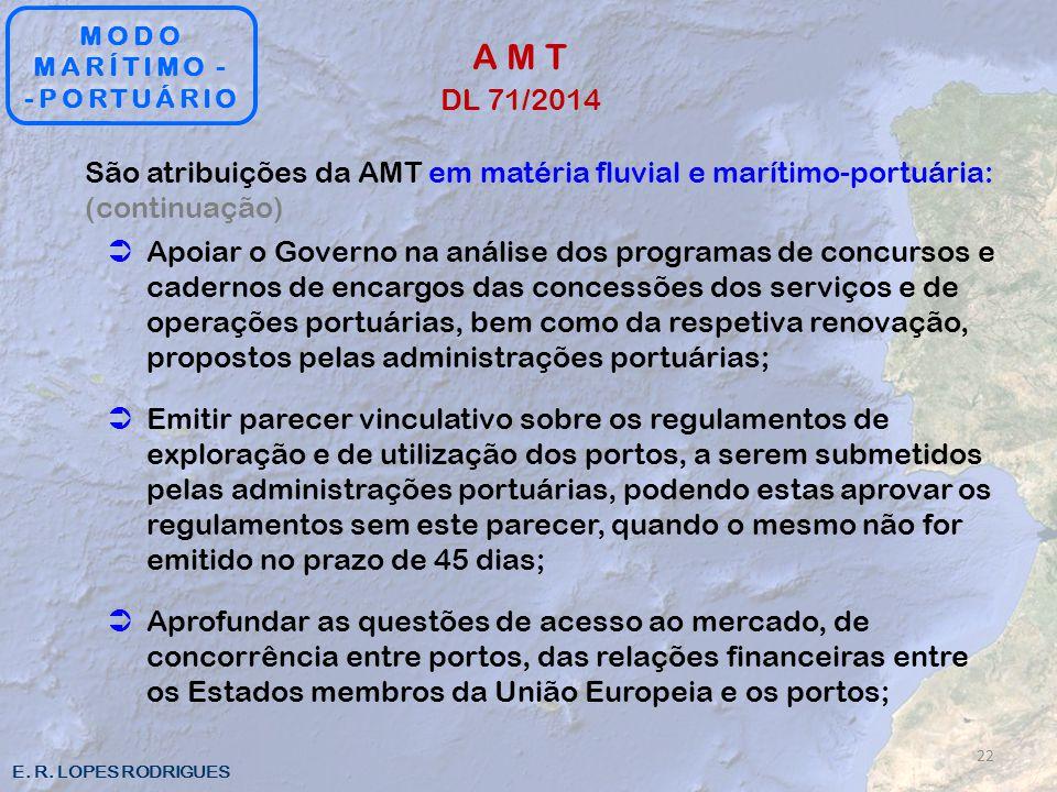 E. R. LOPES RODRIGUES São atribuições da AMT em matéria fluvial e marítimo-portuária: (continuação) Apoiar o Governo na análise dos programas de concu
