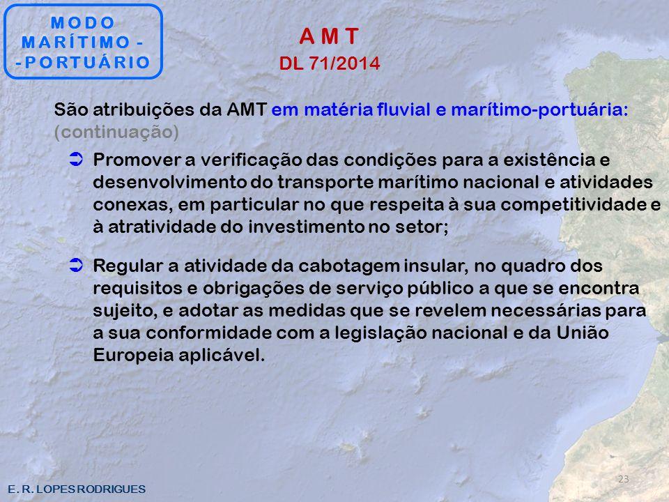 E. R. LOPES RODRIGUES São atribuições da AMT em matéria fluvial e marítimo-portuária: (continuação) Promover a verificação das condições para a existê