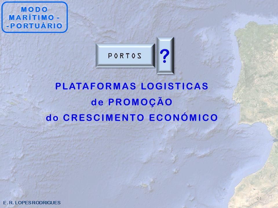 E. R. LOPES RODRIGUES 24 MODO MARÍTIMO - -PORTUÁRIO PLATAFORMAS LOGISTICAS de PROMOÇÃO do CRESCIMENTO ECONÓMICO