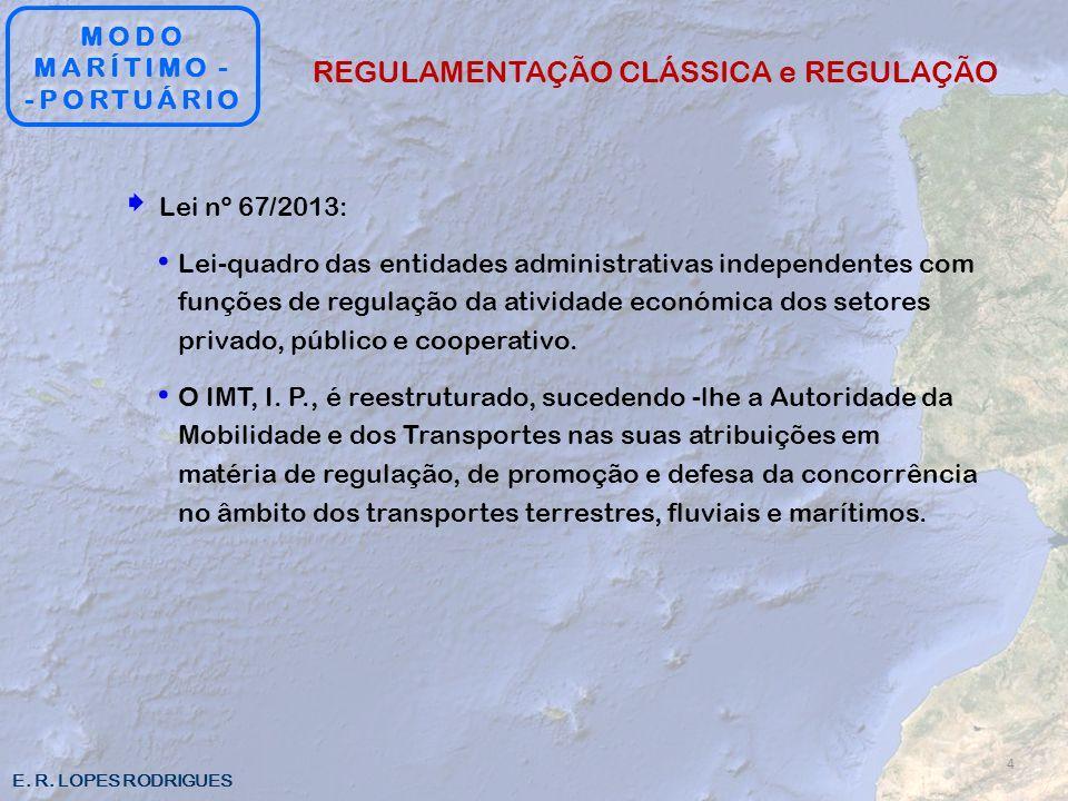 E. R. LOPES RODRIGUES Lei nº 67/2013: Lei-quadro das entidades administrativas independentes com funções de regulação da atividade económica dos setor