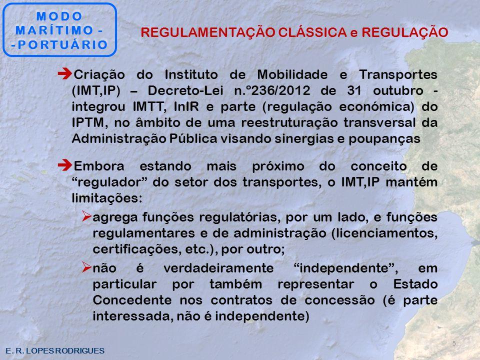 E. R. LOPES RODRIGUES Criação do Instituto de Mobilidade e Transportes (IMT,IP) – Decreto-Lei n.º236/2012 de 31 outubro - integrou IMTT, InIR e parte