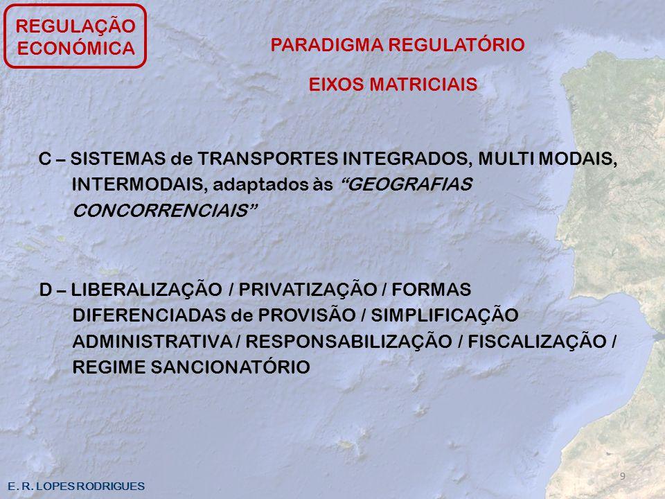 E. R. LOPES RODRIGUES 99 C – SISTEMAS de TRANSPORTES INTEGRADOS, MULTI MODAIS, INTERMODAIS, adaptados às GEOGRAFIAS CONCORRENCIAIS D – LIBERALIZAÇÃO /