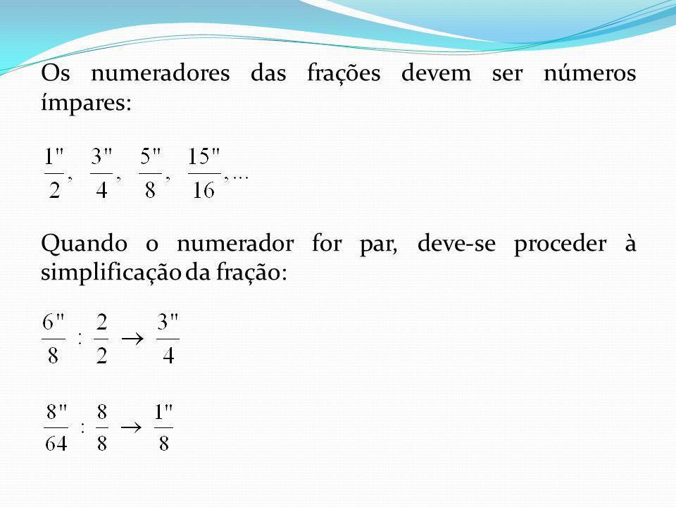 Os numeradores das frações devem ser números ímpares: Quando o numerador for par, deve-se proceder à simplificação da fração: