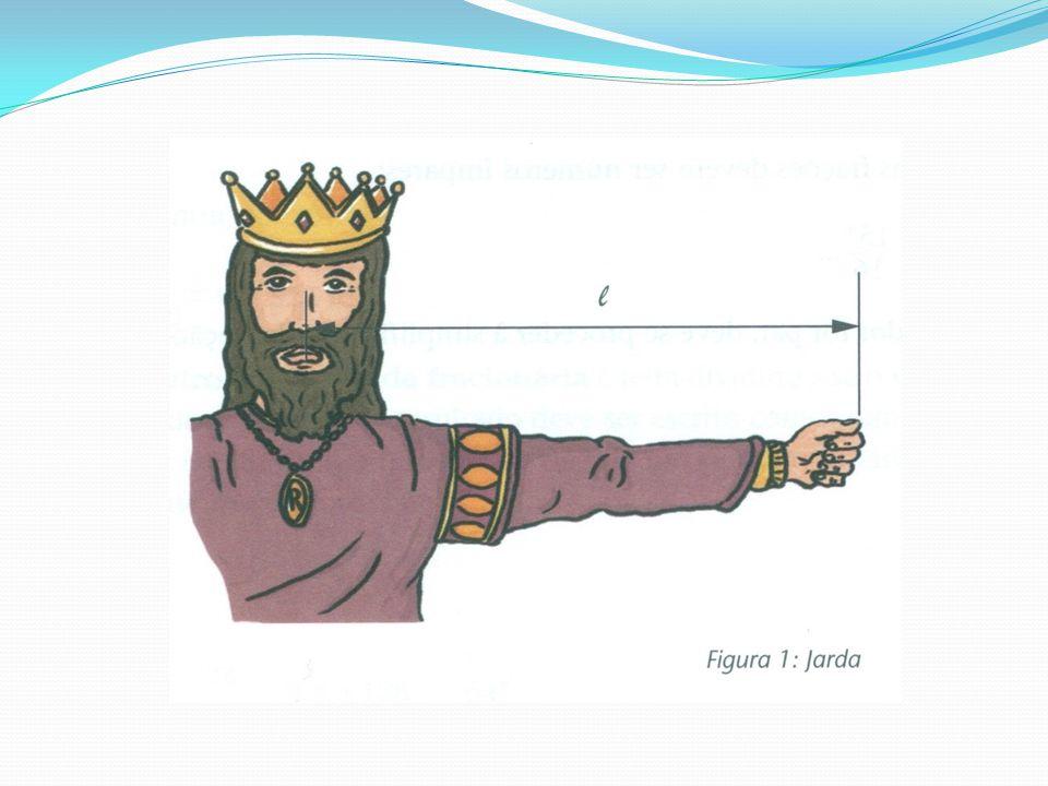 As relações existentes entre a jarda, o pé e a polegada também foram instituídas por leis, nas quais os reis da Inglaterra fixaram que: