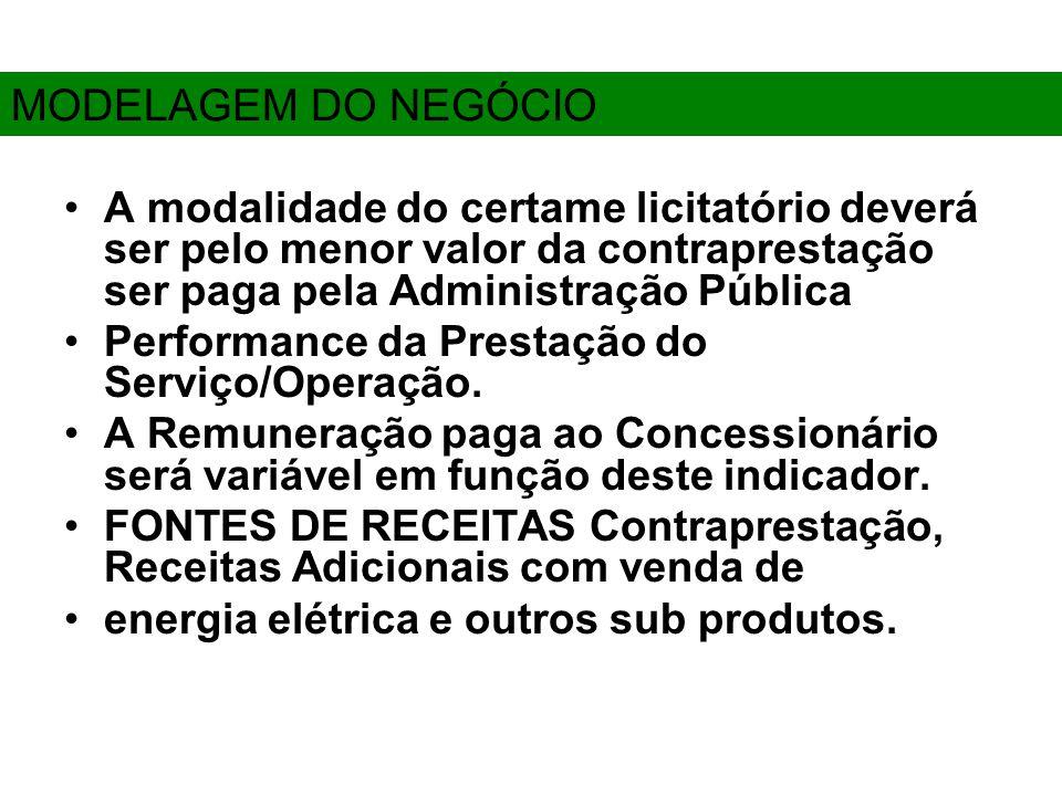 A modalidade do certame licitatório deverá ser pelo menor valor da contraprestação ser paga pela Administração Pública Performance da Prestação do Serviço/Operação.