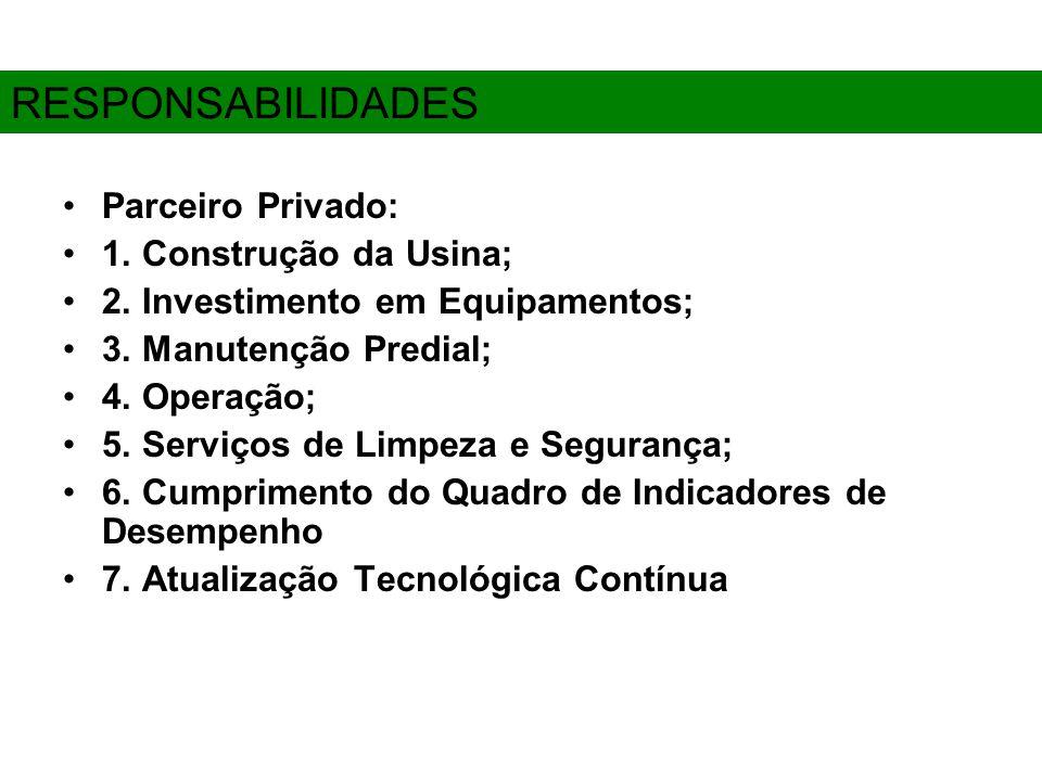 Parceiro Privado: 1.Construção da Usina; 2. Investimento em Equipamentos; 3.