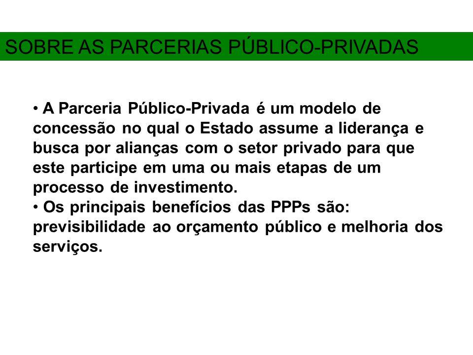 Parceiro Público: 1.Garantia da Demanda (envio do lixo); 2.