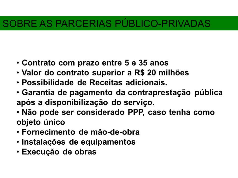 Contrato com prazo entre 5 e 35 anos Valor do contrato superior a R$ 20 milhões Possibilidade de Receitas adicionais.