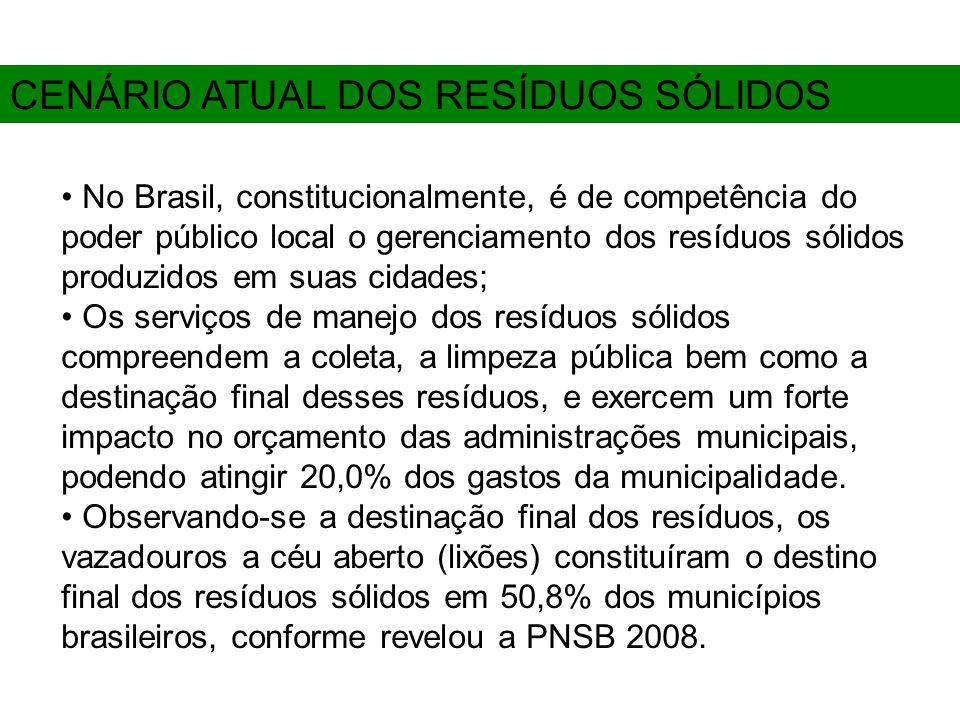 CENÁRIO ATUAL DOS RESÍDUOS SÓLIDOS A PNSB 2008 identificou, ainda, que 26,8% das entidades municipais que faziam o manejo dos resíduos sólidos em suas cidades sabiam da presença de catadores nas unidades de disposição final desses resíduos;