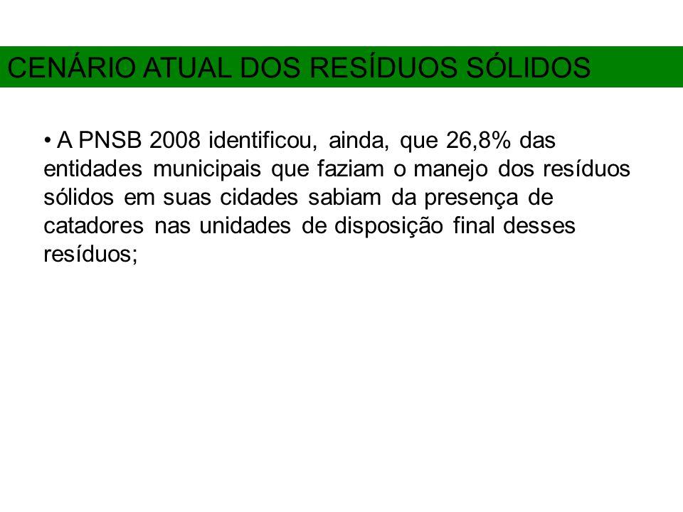 CENÁRIO ATUAL DOS RESÍDUOS SÓLIDOS A PNSB 2008 identificou, ainda, que 26,8% das entidades municipais que faziam o manejo dos resíduos sólidos em suas