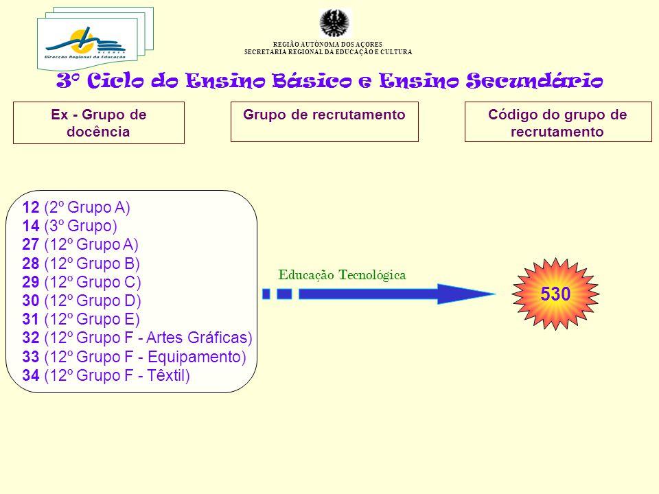 3º Ciclo do Ensino Básico e Ensino Secundário Ex - Grupo de docência REGIÃO AUTÓNOMA DOS AÇORES SECRETARIA REGIONAL DA EDUCAÇÃO E CULTURA Código do grupo de recrutamento 530 Educação Tecnológica 12 (2º Grupo A) 14 (3º Grupo) 27 (12º Grupo A) 28 (12º Grupo B) 29 (12º Grupo C) 30 (12º Grupo D) 31 (12º Grupo E) 32 (12º Grupo F - Artes Gráficas) 33 (12º Grupo F - Equipamento) 34 (12º Grupo F - Têxtil) Grupo de recrutamento
