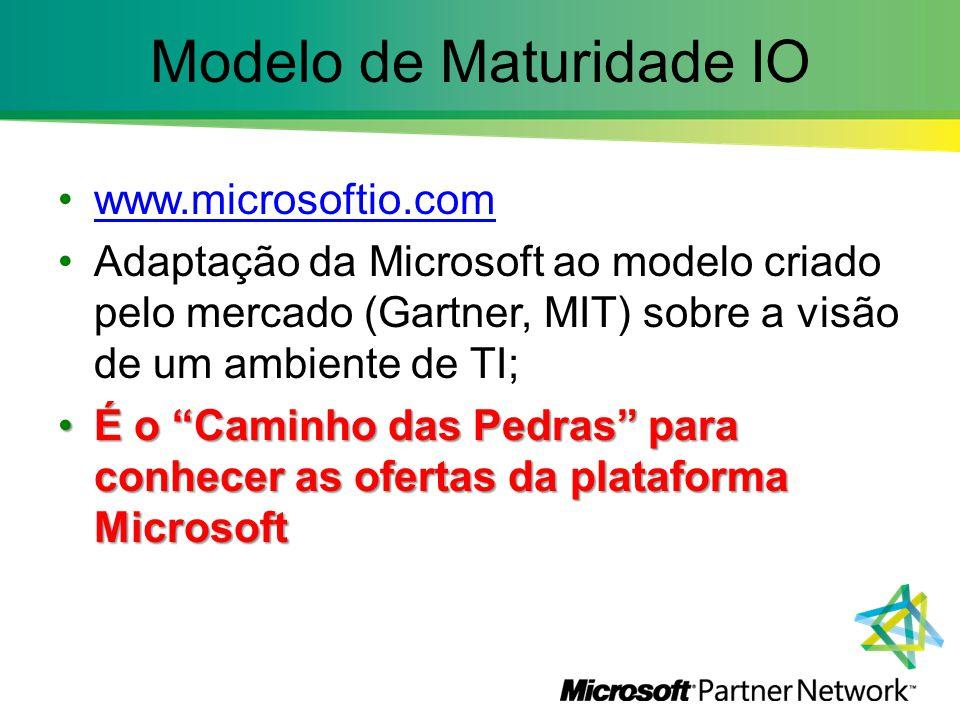 Modelo de Maturidade IO www.microsoftio.com Adaptação da Microsoft ao modelo criado pelo mercado (Gartner, MIT) sobre a visão de um ambiente de TI; É