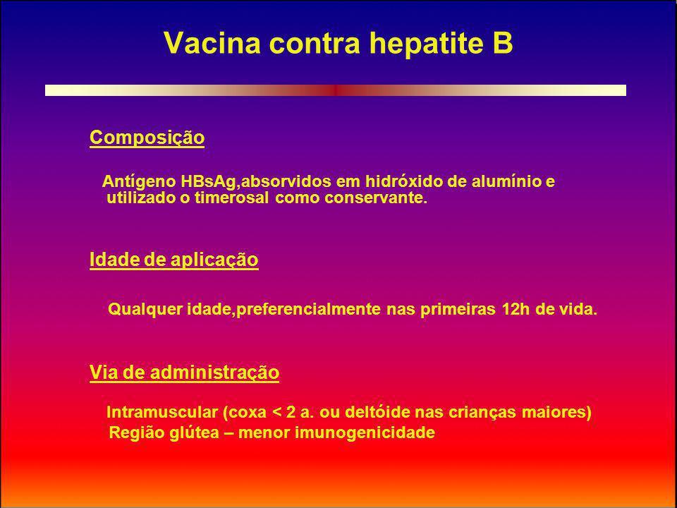 Vacina contra hepatite B Esquema de aplicação - Três doses (0,1 e 6 meses) com intervalos mínimos:.