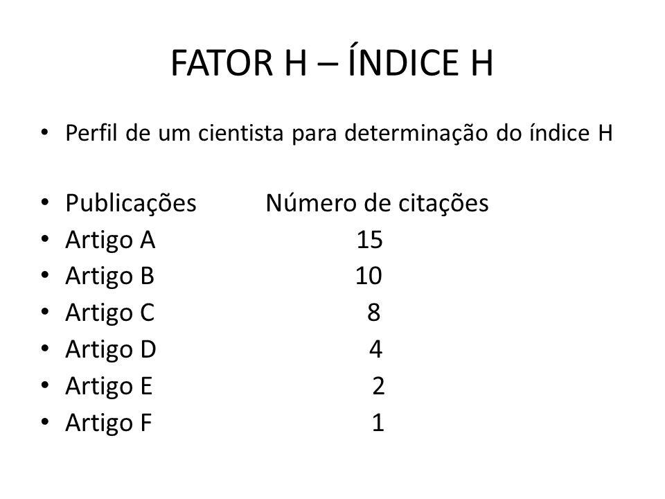 FATOR H – ÍNDICE H Perfil de um cientista para determinação do índice H Publicações Número de citações Artigo A 15 Artigo B 10 Artigo C 8 Artigo D 4 Artigo E 2 Artigo F 1
