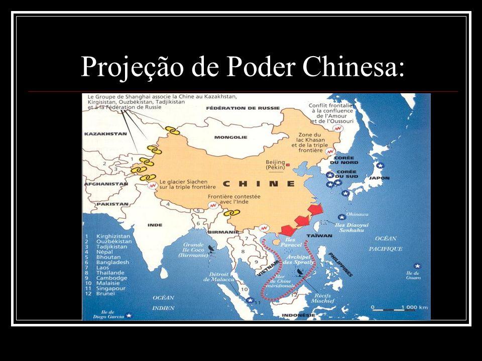 Projeção de Poder Chinesa: