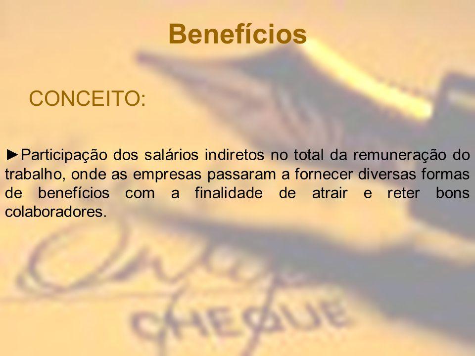 Benefícios CONCEITO: Participação dos salários indiretos no total da remuneração do trabalho, onde as empresas passaram a fornecer diversas formas de