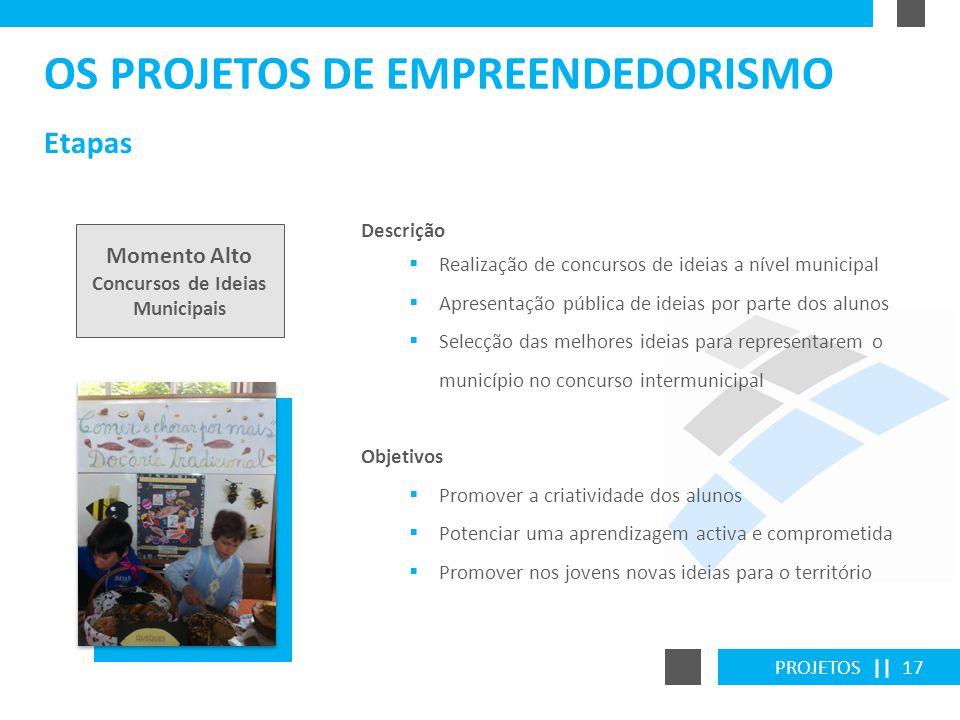 PROJETOS || 17 Etapas OS PROJETOS DE EMPREENDEDORISMO Descrição Realização de concursos de ideias a nível municipal Apresentação pública de ideias por