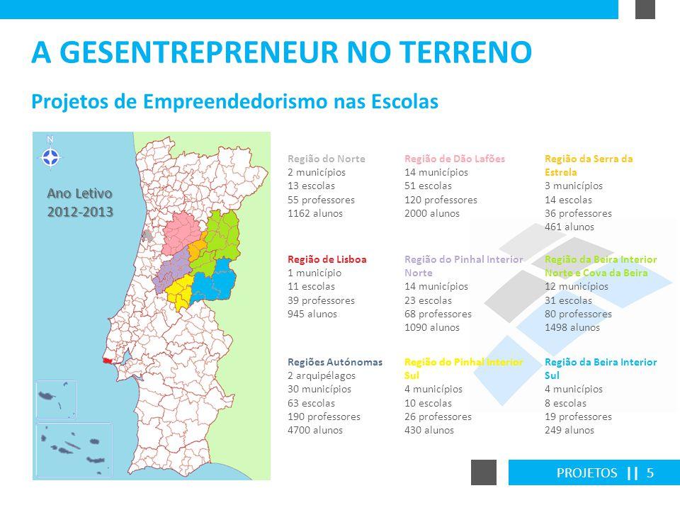 PROJETOS || 5 A GESENTREPRENEUR NO TERRENO Projetos de Empreendedorismo nas Escolas Região do Norte 2 municípios 13 escolas 55 professores 1162 alunos