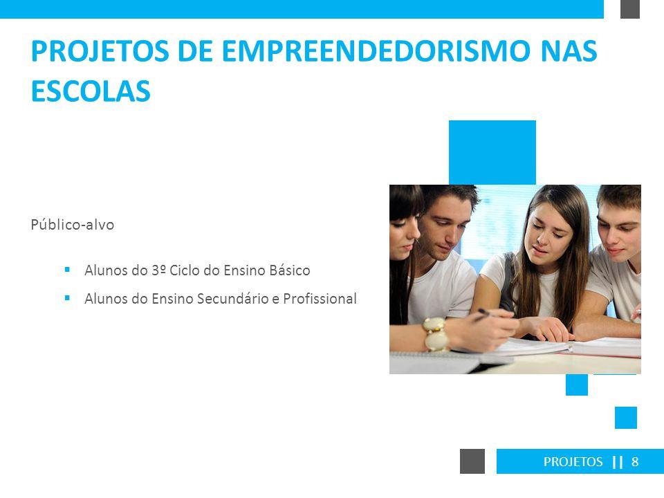 PROJETOS || 8 PROJETOS DE EMPREENDEDORISMO NAS ESCOLAS Público-alvo Alunos do 3º Ciclo do Ensino Básico Alunos do Ensino Secundário e Profissional