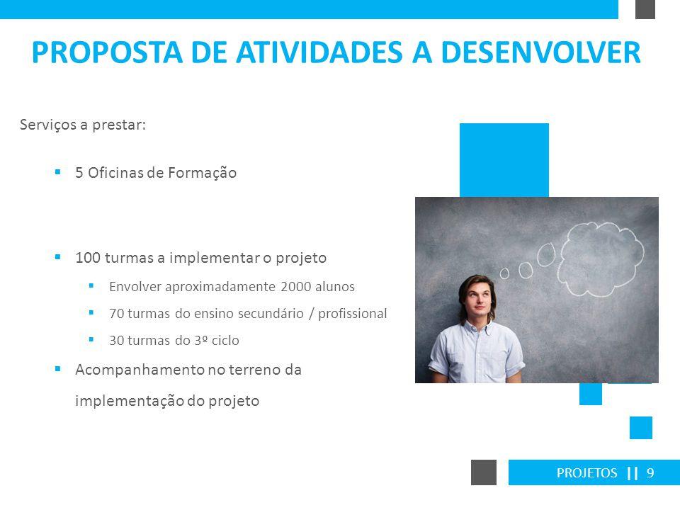PROJETOS || 20 3º Ciclo – Expo Empresas Momento Alto O que se pretende que os alunos sejam capazes.
