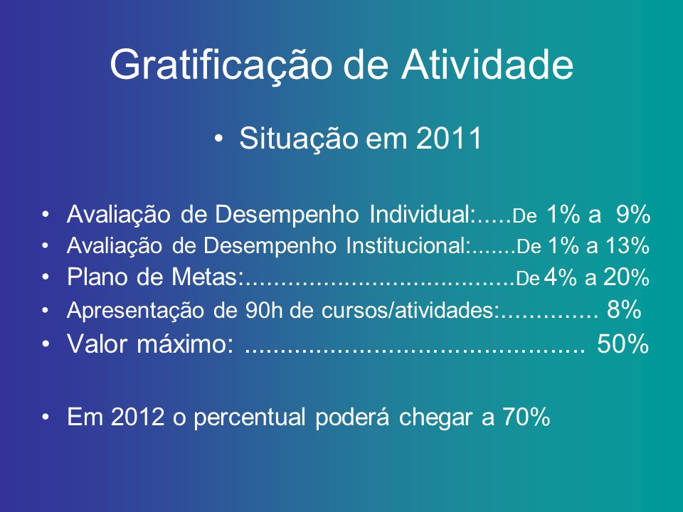 Gratificação de Atividade Situação em 2011 Avaliação de Desempenho Individual:..... De 1% a 9% Avaliação de Desempenho Institucional:....... De 1% a 1