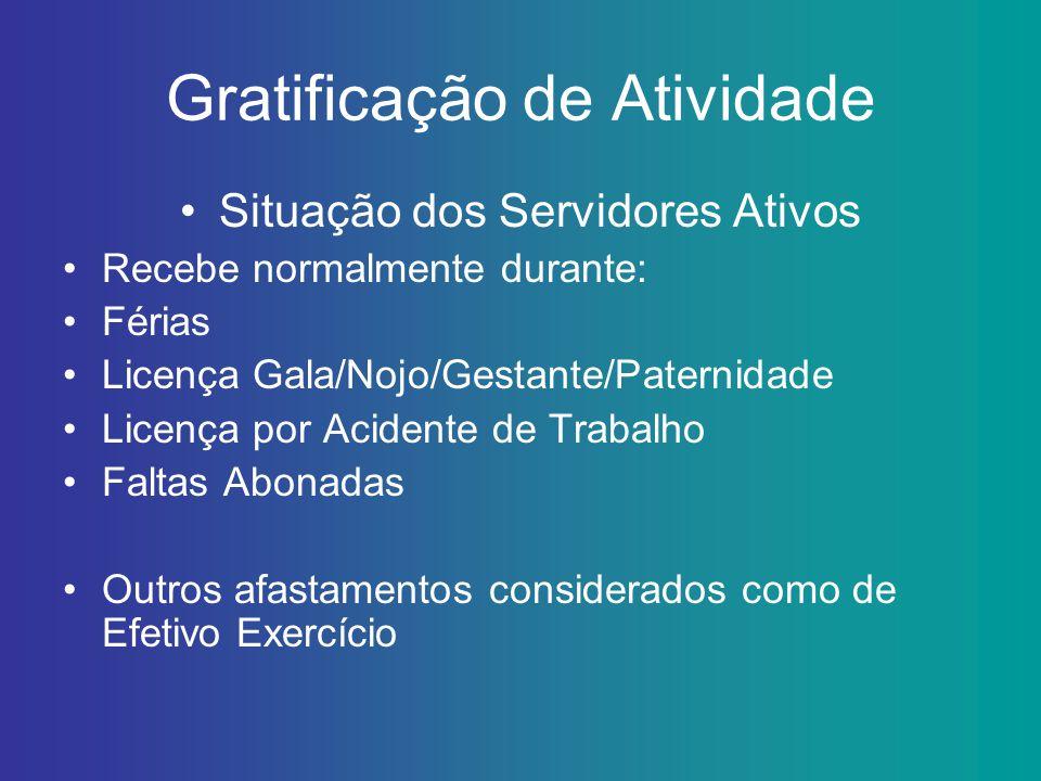 Gratificação de Atividade Situação dos Servidores Ativos Recebe normalmente durante: Férias Licença Gala/Nojo/Gestante/Paternidade Licença por Acident
