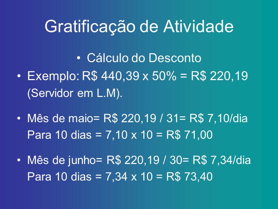 Gratificação de Atividade Cálculo do Desconto Exemplo: R$ 440,39 x 50% = R$ 220,19 (Servidor em L.M).